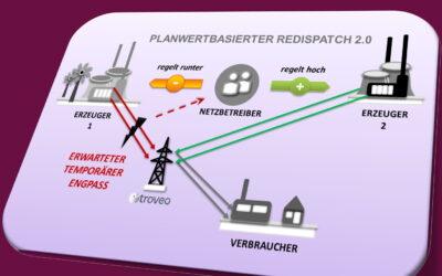troveo bietet mehr als nur Vermarktung: Wir sind auch Experten in Schulungen und Prozessberatung, z.B. aktuell in Deutschland zum Megathema REDISPATCH 2.0.