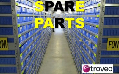 What is the significance of spare parts in the marketing of used power plants or power generation sets?